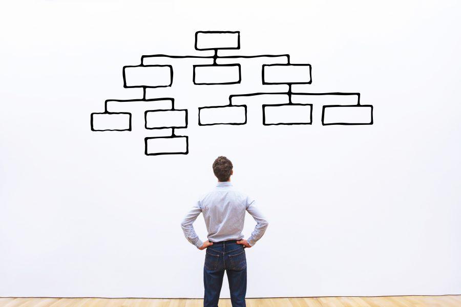 Gründer vor Strukturierung eines Businessplans